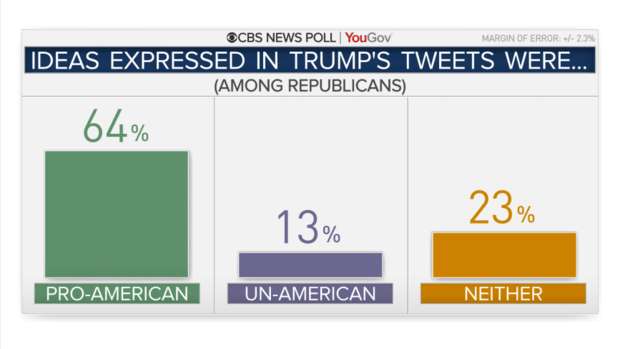 Abbreviated Pundit Round-up: Racist president continues attacks on Americans who disagree with him