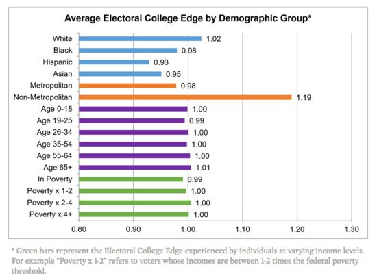 19-electoral-college.nocrop.w710.h2147483647.2x.png