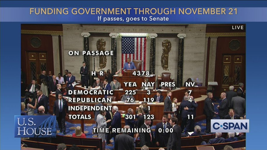 House passes short-term spending bill, averting government shutdown this round, for now