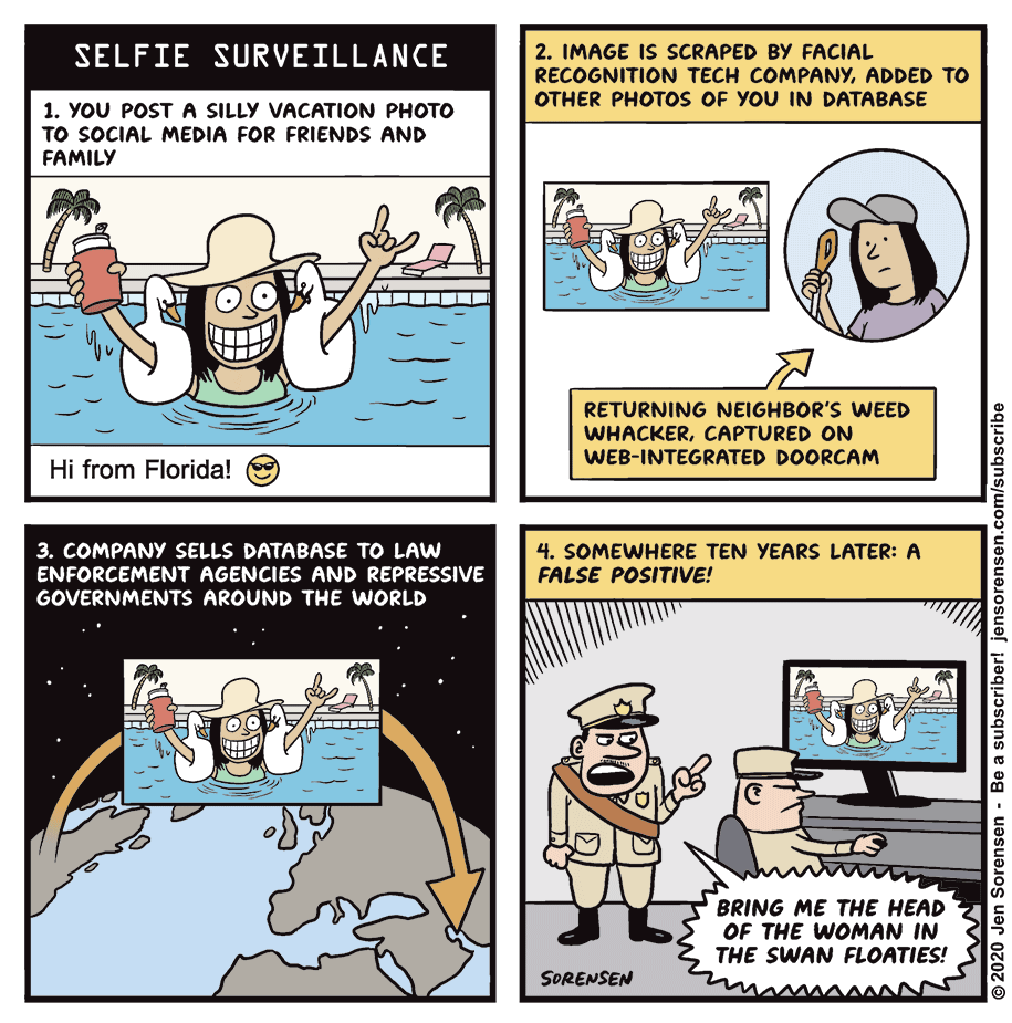 Cartoon: Selfie surveillance