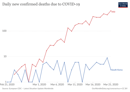 daily-deaths-covid-193.png