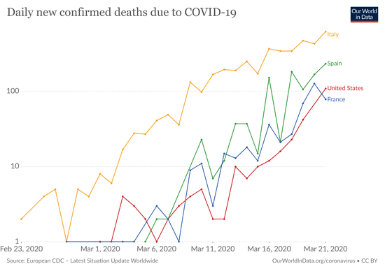 daily-deaths-covid-194.png