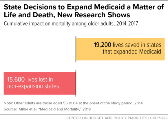 Know what's gut-wrenching, Nikki Haley? Mass dying in SC because you denied Medicaid Expansion.