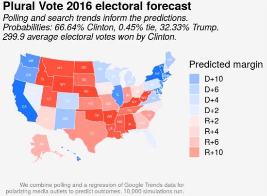 PredictionClinton2016.png