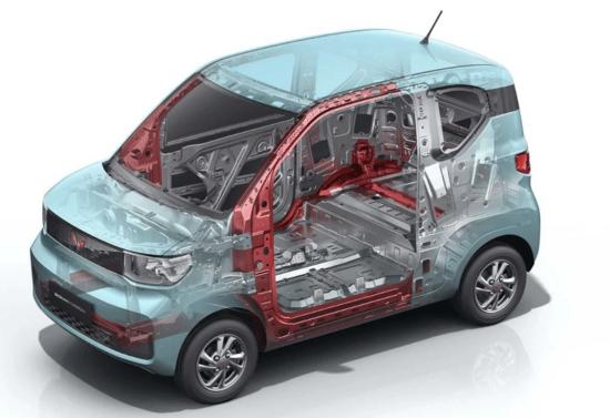 The Wuling Hong Guang Mini EV, debuted 2020 in China.