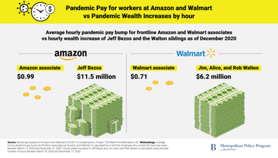BrookingsMetro-Amazon-Walmart-Infographic-01.png
