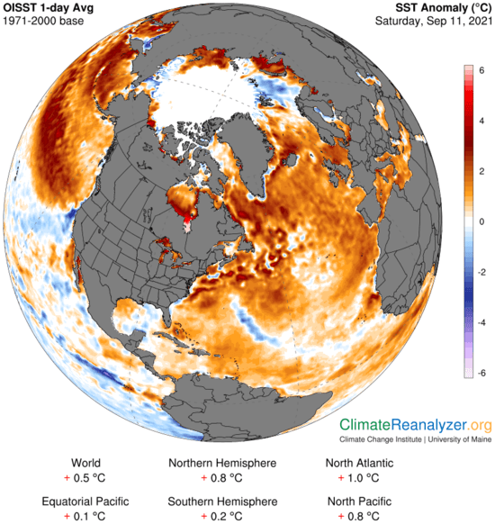 North Atlantic sea surface temperatures average 1 C (1.8ºF) above normal. Very warm water temperatures pushing into the subarctic seas on the Atlantic side of the pole.